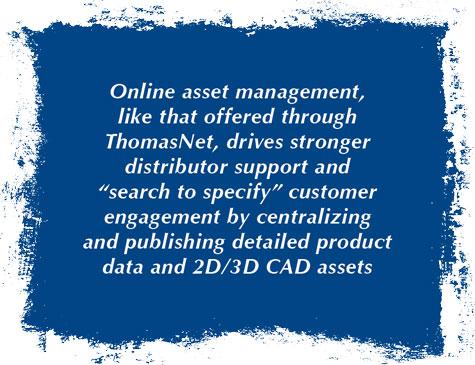Online asset management