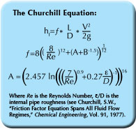The Churchill Equation