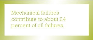 Mechanical failure quote