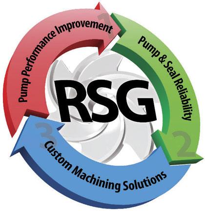 RSG figure