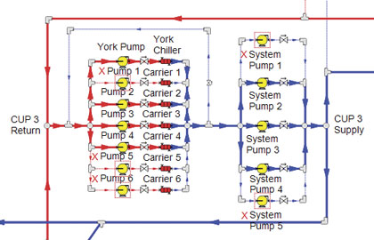 Applied Modeling Optimizes Plant Operation Modern Pumping Today
