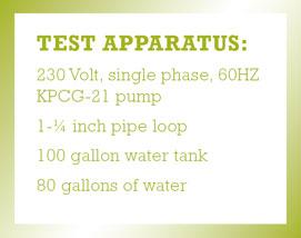 Test Apparatus