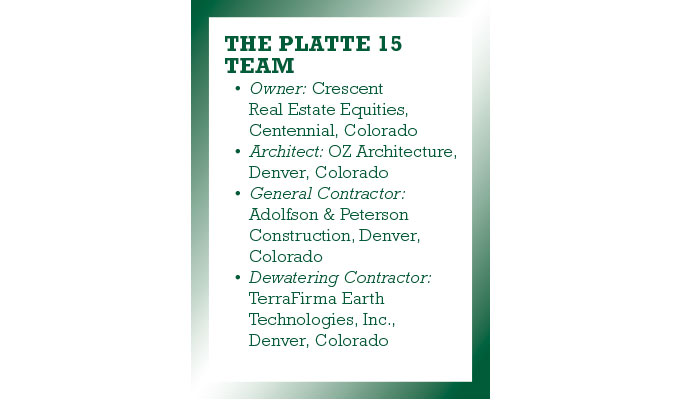 Platte 15 Team