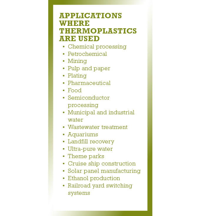 Applications of thermoplastics