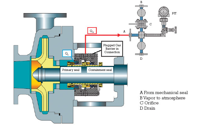 Impact of Mechanical Seal Leakage in NGL Pipeline Pumps