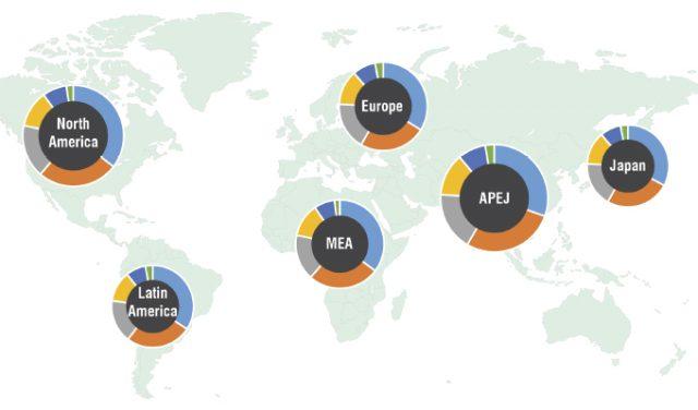 Global Reciprocating Pumps Market Share