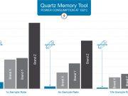 QD Memory Tool Consumption